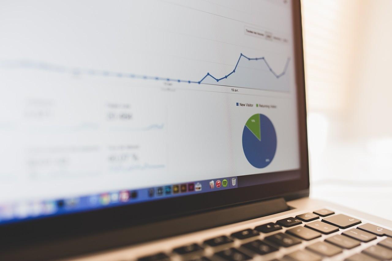 Como calcular o ROI do conteúdo